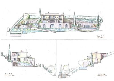 Giardino di villa (pianta disegno 19) viste piantumazioni su sezioni