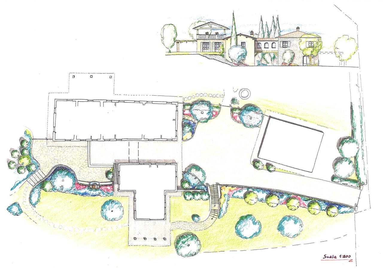 Realizzazione parchi e giardini studio zaroli for Sistemazione giardino
