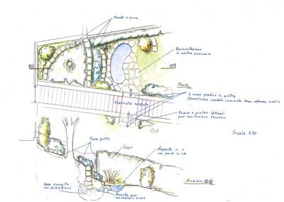 Schizzo con particolari per sistemazione piccola area giardino