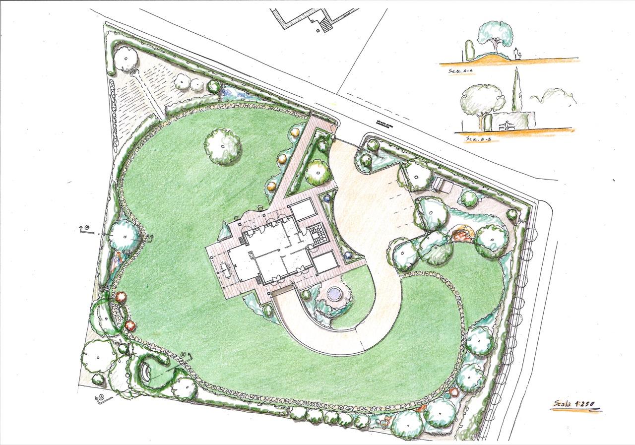 Realizzazione parchi e giardini studio zaroli - Sistemazione giardino ...